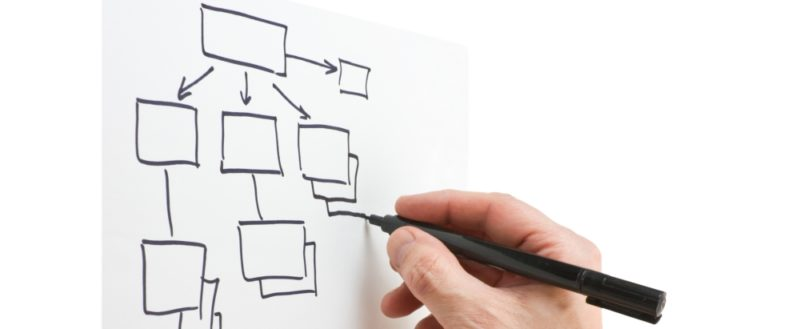 A hand holding a pen drawing a flow chart on paper